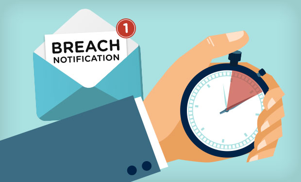 breach notification tackling the timing