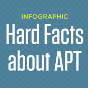 Hard Facts About APT