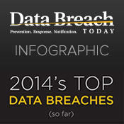 Infographic: 2014's Top Breaches So Far
