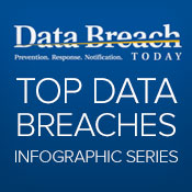Infographic: Top Breaches Raise Questions