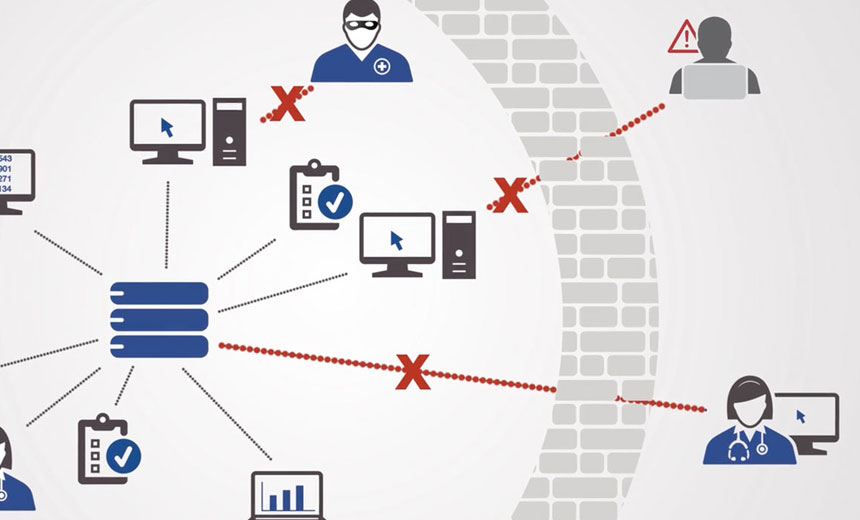 Proactively Protect Against Healthcare Data Breaches