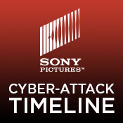 Sony Pictures Cyber-Attack Timeline