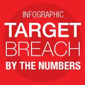 Target Breach: By The Numbers