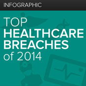 Top 2014 Healthcare Breaches